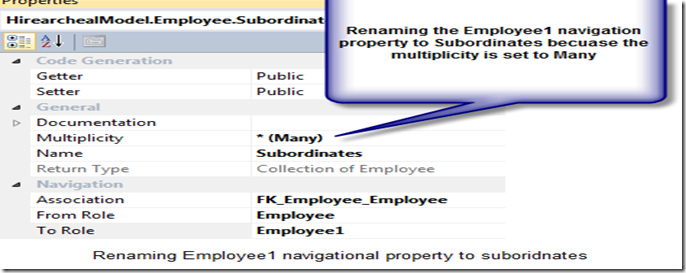 Employee1 property