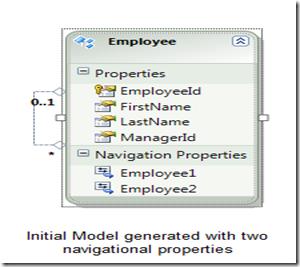 InitialModel
