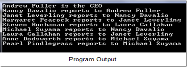 ProgramOutput